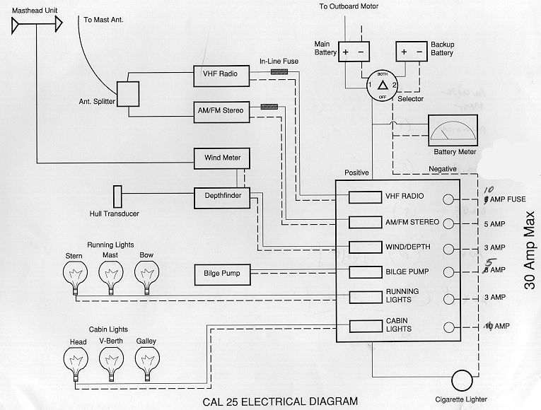 CalElectrical cal25 problems and solutions masthead light wiring diagram at gsmx.co
